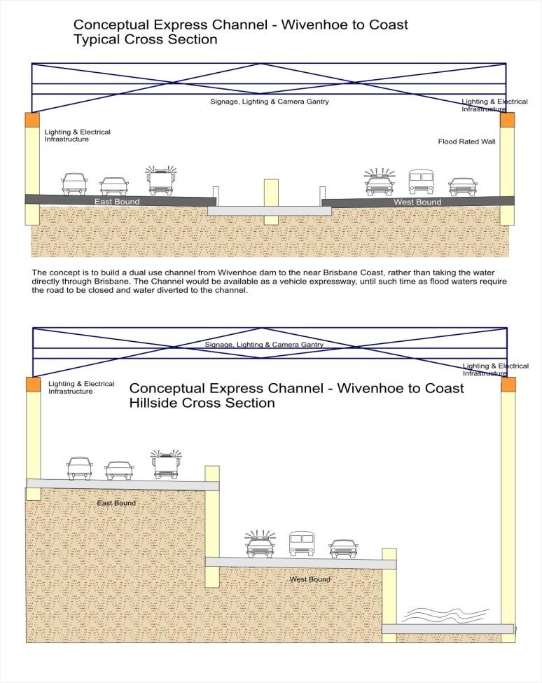 wivenhoe_expressway_by_Beau_Nestor